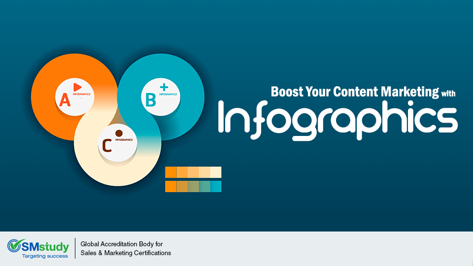 Boost Your Content Marketing with Infographics